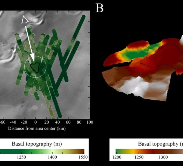 Italian Radar Marsis discovers liquid water on Mars