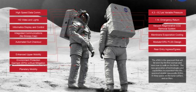 NASA's New Spacesuit:           The xEMU